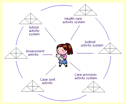 family systems theory essay Get access to family systems theory essays only from anti essays listed results 1 - 30 get studying today and get the grades you want only at.